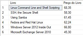 Usar alias em colunas no SQL Server