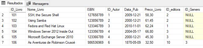 Exercício de SQL Server - comando ALTER TABLE