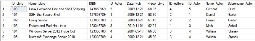 INNER JOIN no SQL Server