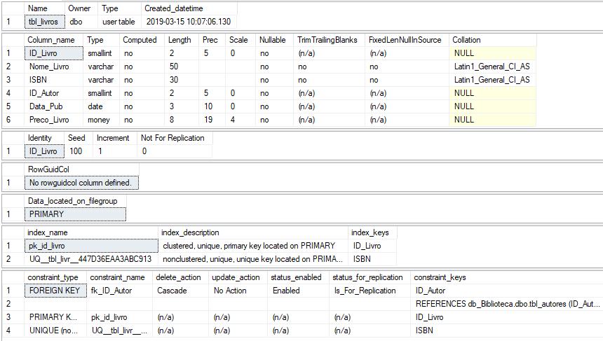 procedimento armazenado sp_help no Microsoft SQL Server