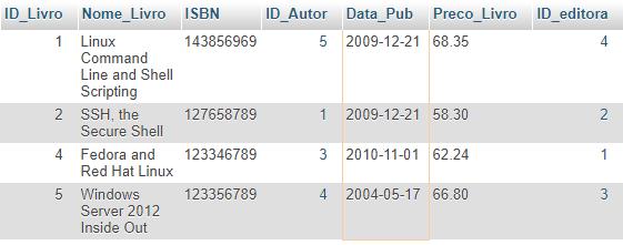 Cláusula SQL BETWEEN em MySQL