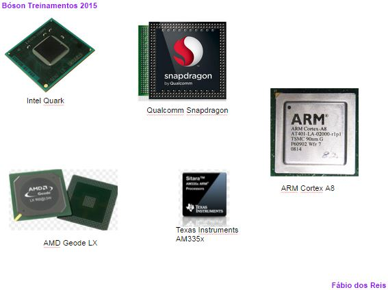 microprocessadores e microcontroladores usados em sistemas embarcados