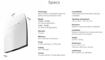 Especificações das baterias Powerwall