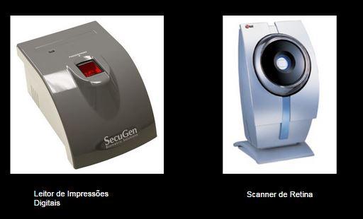 Equipamentos de Biometria - Retina, Íris e Impressões Digitais