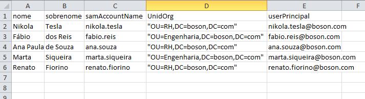 Windows PowerShell - Usuários no Excel