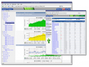 Cacti - Ferramenta de monitoramento de redes atualizada
