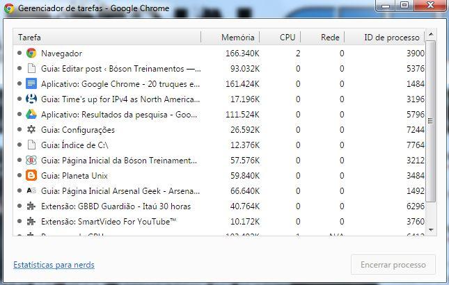 Gerenciador de Tarefas do Google Chrome