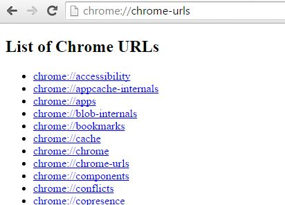 Lista de URLs do Google Chrome