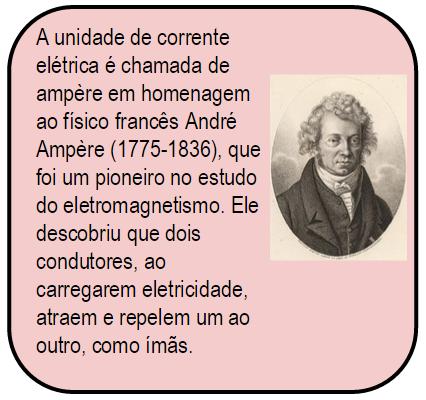 André Ampère - corrente elétrica