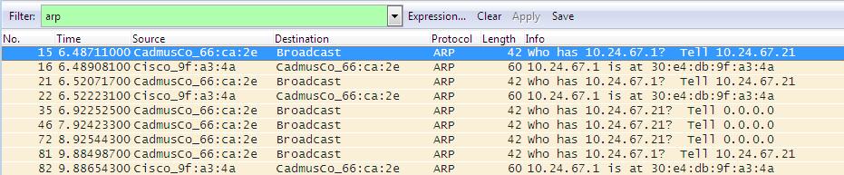 Pacotes ARP Probe com Wireshark