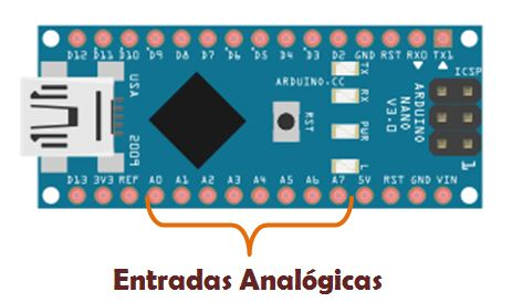Entradas Analógicas no Arduino Nano