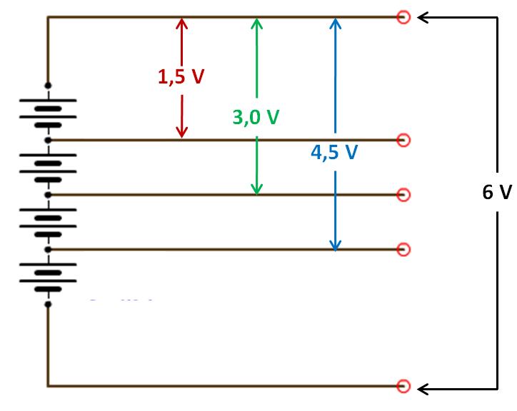Associação em série de baterias - split