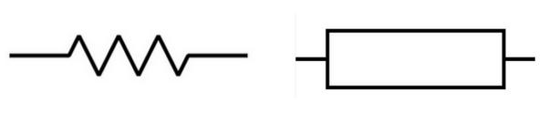 Símbolos de um Resistor