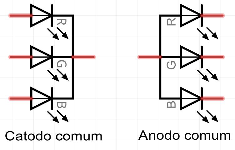 LED RGB - anodo e catodo comuns