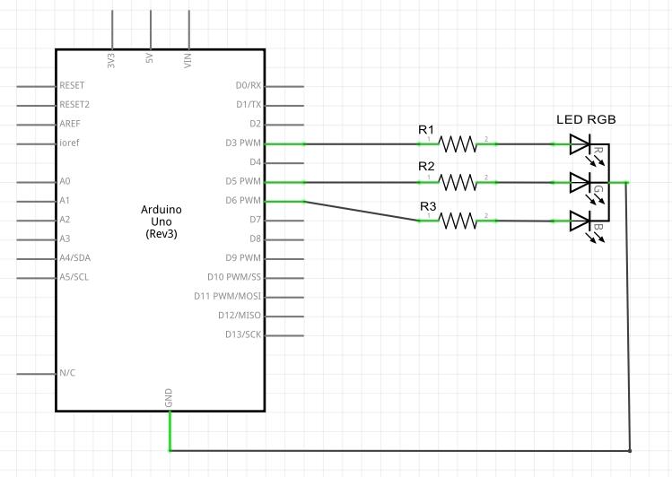 Arduino - conectando LEDs RGB