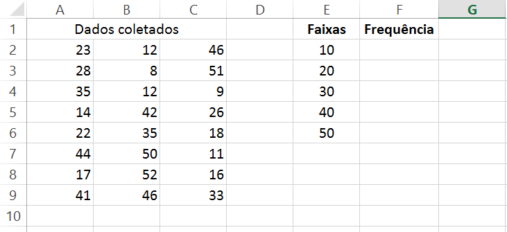 Excel - distribuição de frequência - estatística