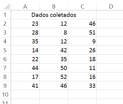 Microsoft Excel - Distribuição de frequência com função FREQUÊNCIA