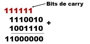 Eletrônica Digital - Adição Binária - Exercício 02