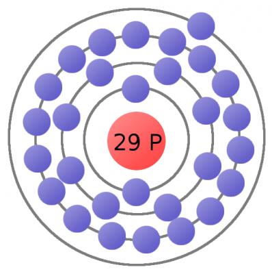 Curso de Eletrônica - Modelo de átomo de cobre