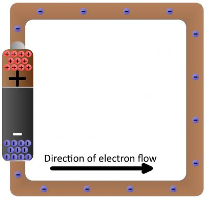 Fluxo da corrente elétrica em um circuito