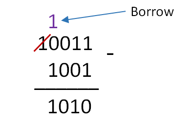 Eletrônica Digital - Subtração Binária - Exercício 01