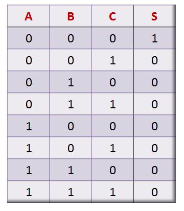 Porta NOR - Tabela-verdade de três entradas