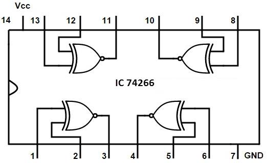 Porta XNOR - Chip TTL 74266