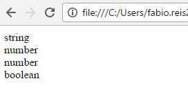 Operador typeof() em JavaScript