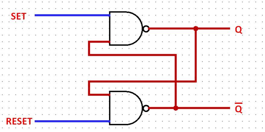 Flip-flop SR - circuito com portas NAND