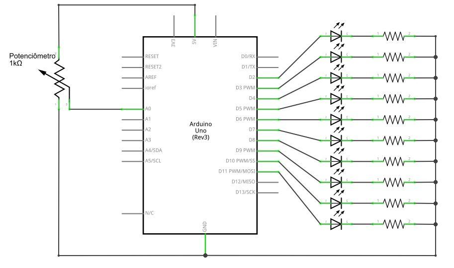 LED bargraph acionado por Arduino - Esquemático