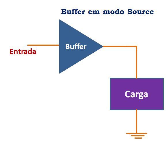 Buffer em modo source - eletrônica digital