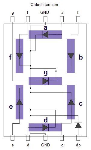 pinagem display sete segmentos catodo comum