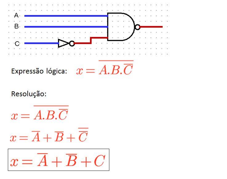 Teoremas de De Morgan - Exercício 03