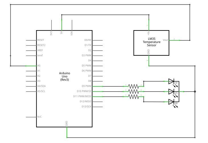 Diagrama esquemático do sensor de temperatura LM35 com Arduino