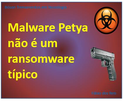 Malware Petya