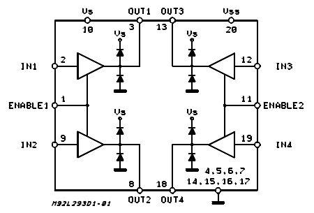 Diagrama de blocos do chip L293D