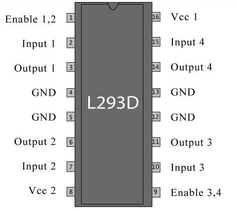 Pinagem do L293D - Dual H Bridge