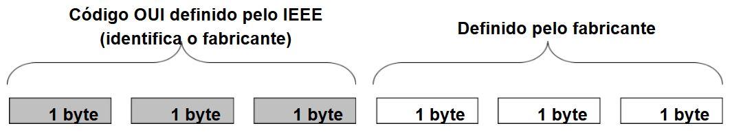 Endereço MAC Address