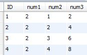 Colunas Geradas em MySQL