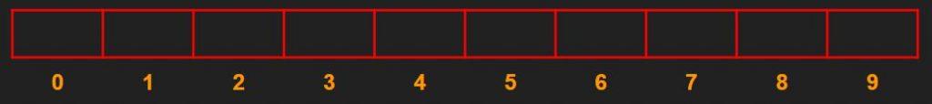 Um array unidimensional de dez posições - arrays em Java