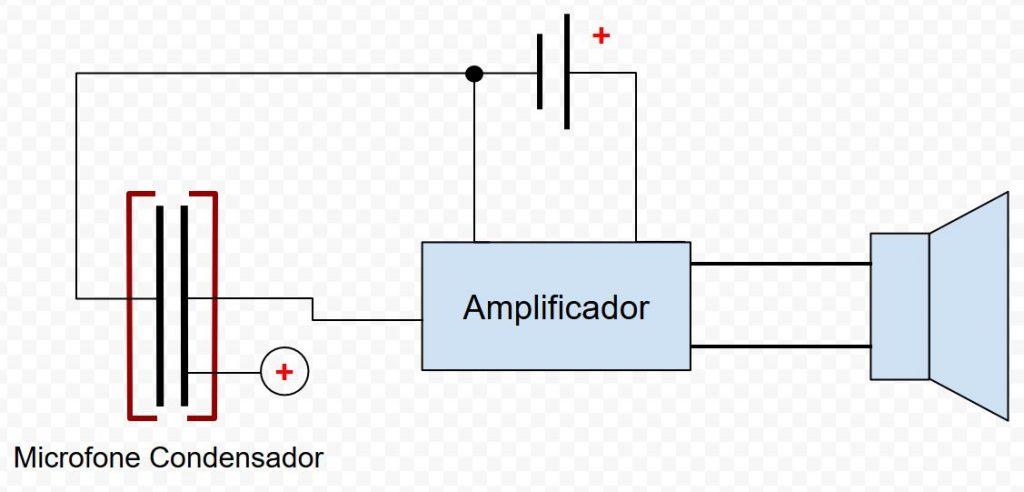 Esquema de Ligação de um Microfone Condensador