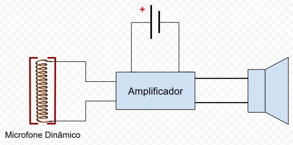 Esquema de ligação de um microfone dinâmico