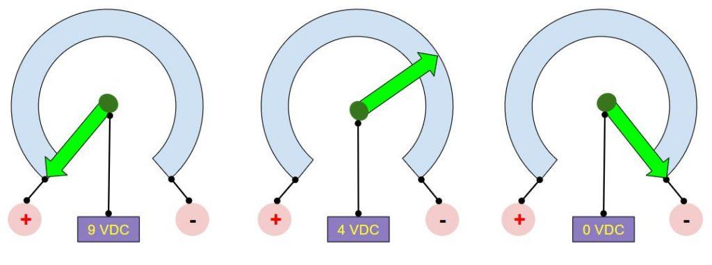 Ajustando potenciômetro - valores diversos