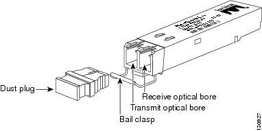 Adaptador de fibra óptica SFP da Cisco