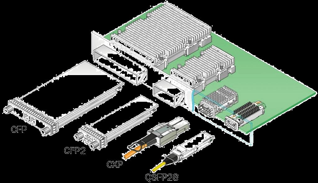 Comparativo dos conectores de fibra CFP, CFP2, CXP e QSFP