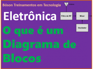 O que é um diagrama de blocos em eletrônica