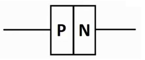 Diodo Semicondutor com Junção PN