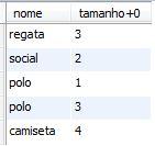 Visualizar números de índices em colunas do tipo enum