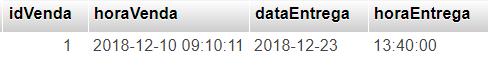 Tipos de data e hora no MySQL, incluindo TIMESTAMP