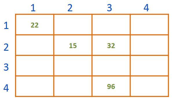 Matriz com dados em linguagem R